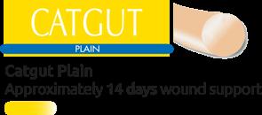 Catgut Plain - Logo